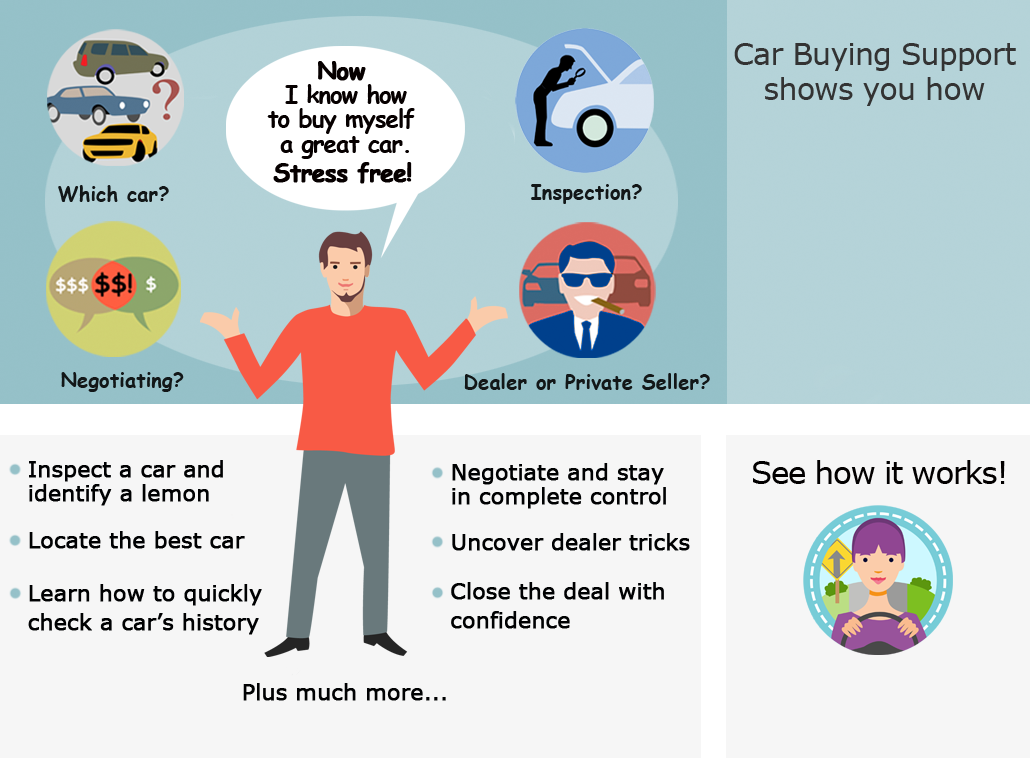 car buying support